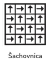 kobercové štvorce - šachovnica